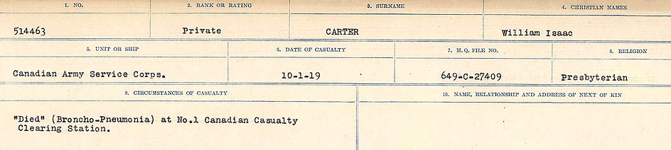 Circumstances of Death Registers– Source: Library and Archives Canada.  CIRCUMSTANCES OF DEATH REGISTERS, FIRST WORLD WAR Surnames:  Canavan to Caswell. Microform Sequence 18; Volume Number 31829_B016727. Reference RG150, 1992-93/314, 162.  Page 791 of 1004.