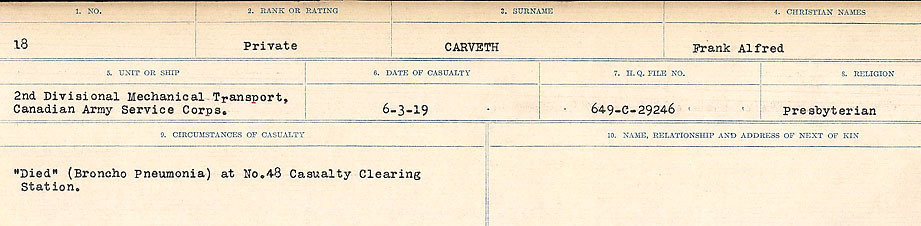 Circumstances of Death Registers– Source: Library and Archives Canada.  CIRCUMSTANCES OF DEATH REGISTERS, FIRST WORLD WAR Surnames:  Canavan to Caswell. Microform Sequence 18; Volume Number 31829_B016727. Reference RG150, 1992-93/314, 162.  Page 845 of 1004.