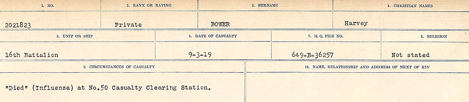 Circumstance of death– Source: Library and Archives Canada.  CIRCUMSTANCES OF DEATH REGISTERS FIRST WORLD WAR Surnames: Border to Boys. Mircoform Sequence 12; Volume Number 131829_B016721; Reference RG150, 1992-93/314, 156 Page 553 of 934