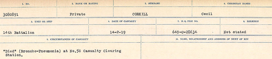 Circumstances of Death Registers– Source: Library and Archives Canada.  CIRCUMSTANCES OF DEATH REGISTERS, FIRST WORLD WAR Surnames:  CORBI TO COZNI.  Microform Sequence 23; Volume Number 31829_B016732. Reference RG150, 1992-93/314, 167.  Page 87 of 900.