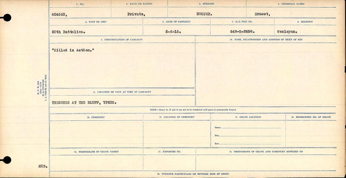 Circumstances of Death Registers– Circumstances of Death- Private Ernest Hooper