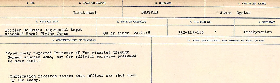 Circumstances of Death– Source: Library and Archives Canada.  CIRCUMSTANCES OF DEATH REGISTERS FIRST WORLD WAR Surnames:  Bea to Belisle. Mircoform Sequence 7; Volume Number 31829_B016717. Reference RG150, 1992-93/314, 151.  Page 219 of 724.