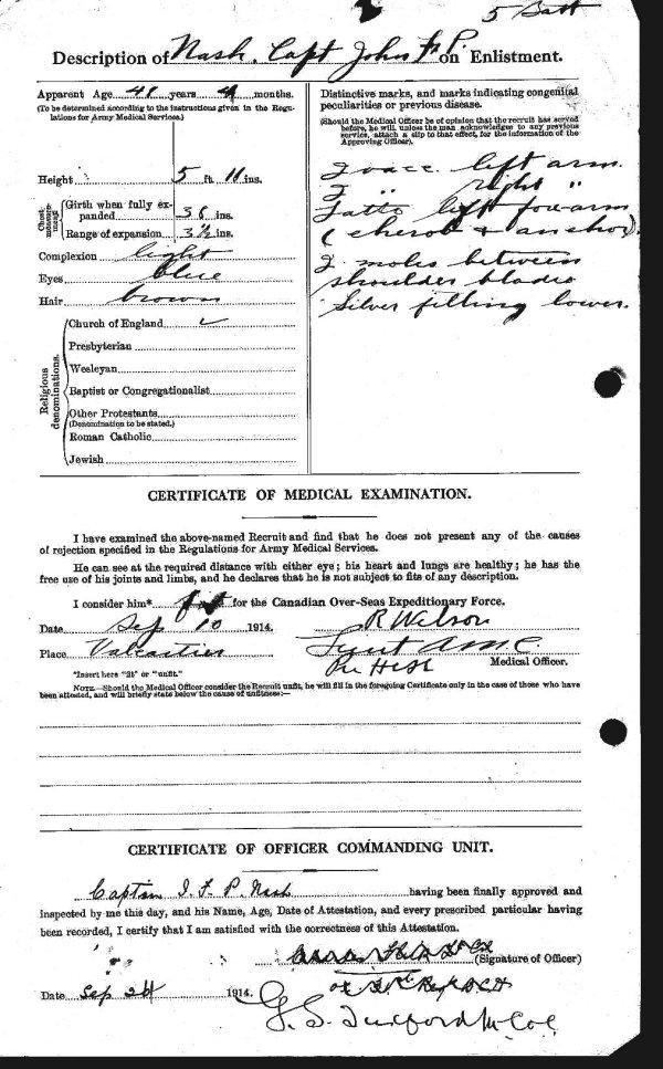 Document d'attestation (Revers)