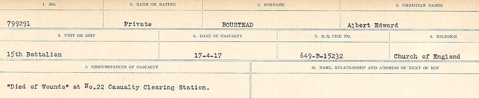 Circumstances of Death Registers– Source: Library and Archives Canada.  CIRCUMSTANCES OF DEATH REGISTERS FIRST WORLD WAR Surnames: Border to Boys. Mircoform Sequence 12; Volume Number 131829_B016721; Reference RG150, 1992-93/314, 156 Page 399 of 934