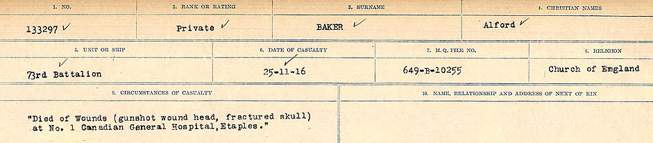 Circumstances of Death Registers– Source: Library and Archives Canada.  CIRCUMSTANCES OF DEATH REGISTERS, FIRST WORLD WAR Surnames:  Babb to Barjarow. Microform Sequence 5; Volume Number 31829_B016715. Reference RG150, 1992-93/314, 149.  Page 409 of 1072.