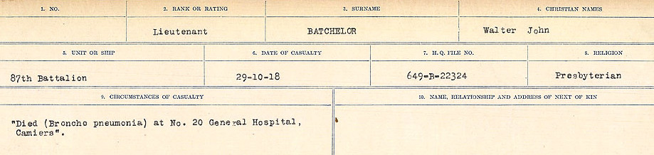 Circumstances of Death– Source: Library and Archives Canada.  CIRCUMSTANCES OF DEATH REGISTERS, FIRST WORLD WAR Surnames:  Bark to Bazinet. Mircoform Sequence 6; Volume Number 31829_B016716. Reference RG150, 1992-93/314, 150.  Page 767 of 1058.