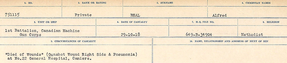 Circumstances of Death– Source: Library and Archives Canada.  CIRCUMSTANCES OF DEATH REGISTERS FIRST WORLD WAR Surnames:  Bea to Belisle  Mircoform Sequence 7; Volume Number 31829_B016717. Reference RG150, 1992-93/314, 151.  Page 49 of 724.
