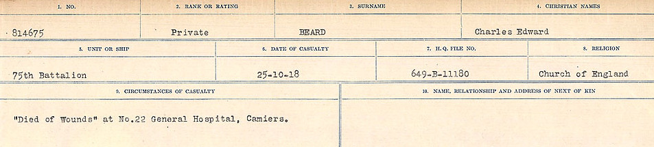 Circumstances of Death– Source: Library and Archives Canada.  CIRCUMSTANCES OF DEATH REGISTERS FIRST WORLD WAR Surnames:  Bea to Belisle  Mircoform Sequence 7; Volume Number 31829_B016717. Reference RG150, 1992-93/314, 151.  Page 97 of 724.