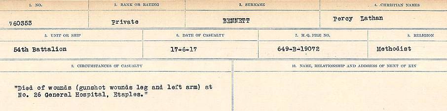 Circumstances of Death– Source: Library and Archives Canada.  CIRCUMSTANCES OF DEATH REGISTERS FIRST WORLD WAR Surnames:  Bell to Bernaquez.  Mircoform Sequence 8; Volume Number 31829_B016718; Reference RG150, 1992-93/314, 152 Page 475 of 670