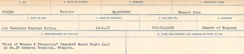 Circumstances of Death Registers– Source: Library and Archives Canada.  CIRCUMSTANCES OF DEATH REGISTERS FIRST WORLD WAR Surnames: Birch to Blakstad. Mircoform Sequence 10; Volume Number 31829_B034746; Reference RG150, 1992-93/314, 154 Page 447 of 734