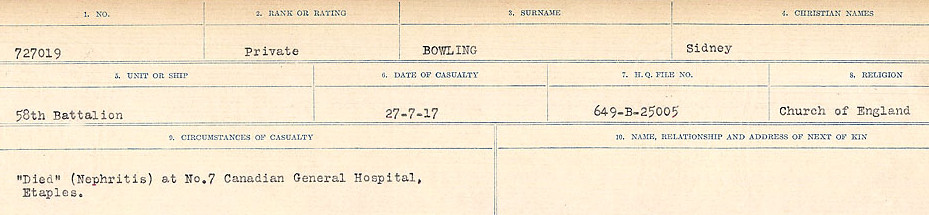 Circumstances of Death Registers– Source: Library and Archives Canada.  CIRCUMSTANCES OF DEATH REGISTERS FIRST WORLD WAR Surnames: Border to Boys. Mircoform Sequence 12; Volume Number 131829_B016721; Reference RG150, 1992-93/314, 156 Page 639 of 934