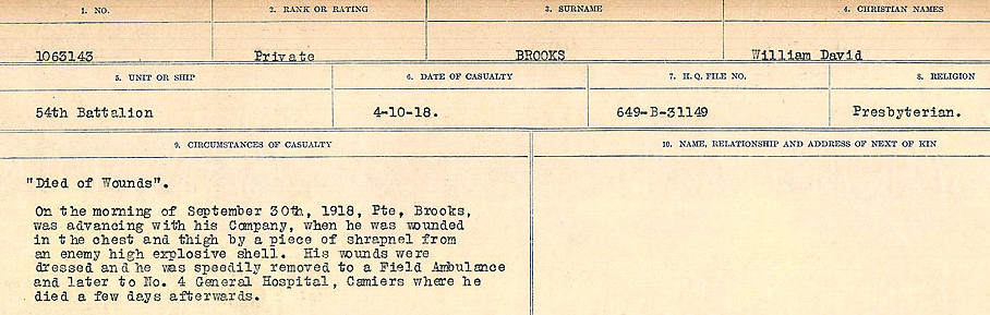 Circumstances of Death Registers– Source: Library and Archives Canada.  CIRCUMSTANCES OF DEATH REGISTERS FIRST WORLD WAR Surnames: Broad to Broyak. Mircoform Sequence 14; Volume Number 31829_B016723; Reference RG150, 1992-93/314, 158 Page 271 of 1128