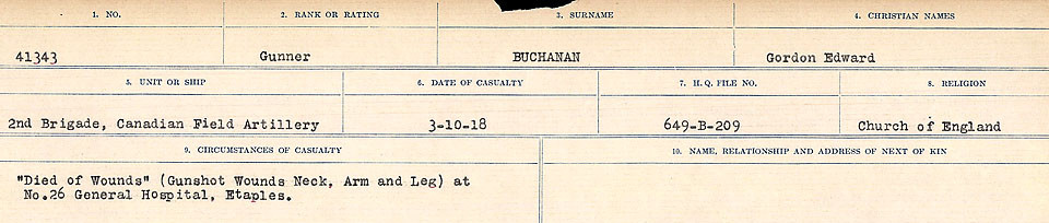 Circumstances of Death– Source: Library and Archives Canada.  CIRCUMSTANCES OF DEATH REGISTERS FIRST WORLD WAR Surnames: Brubacher to Bunyan. Mircoform Sequence 15; Volume Number 31829_B016724; Reference RG150, 1992-93/314, 159 Page 279 of 668