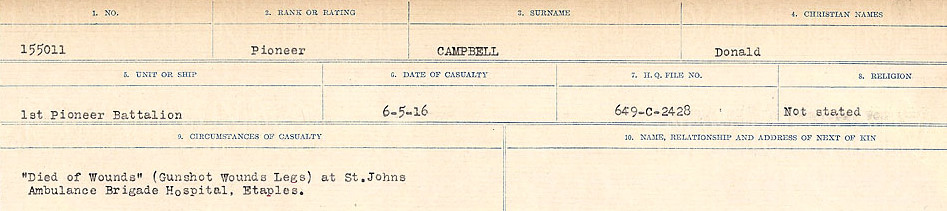 Circumstances of Death Registers– Source: Library and Archives Canada.  CIRCUMSTANCES OF DEATH REGISTERS, FIRST WORLD WAR Surnames:  Cabana to Campling. Microform Sequence 17; Volume Number 31829_B016726. Reference RG150, 1992-93/314, 161.  Page 627 of 1024