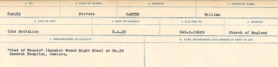 Newspaper Clipping– Source: Library and Archives Canada.  CIRCUMSTANCES OF DEATH REGISTERS, FIRST WORLD WAR Surnames:  Canavan to Caswell. Microform Sequence 18; Volume Number 31829_B016727. Reference RG150, 1992-93/314, 162.  Page 787 of 1004.