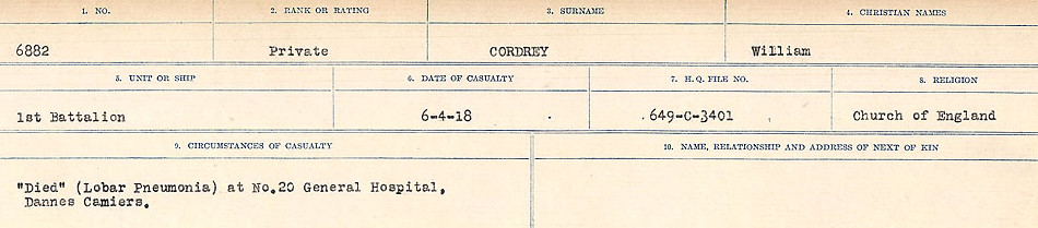 Circumstances of Death Registers– Source: Library and Archives Canada.  CIRCUMSTANCES OF DEATH REGISTERS, FIRST WORLD WAR Surnames:  CORBI TO COZNI.  Microform Sequence 23; Volume Number 31829_B016732. Reference RG150, 1992-93/314, 167.  Page 39 of 900.