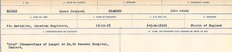 Circumstances of death registers– Source: Library and Archives Canada. CIRCUMSTANCES OF DEATH REGISTERS, FIRST WORLD WAR. Surnames: Deuel to Domoney. Microform Sequence 28; Volume Number 31829_B016737. Reference RG150, 1992-93/314, 172. Page 215 of 1084.