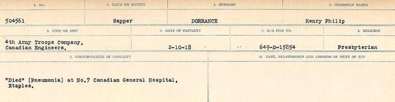 Circumstances of death registers– Source: Library and Archives Canada. CIRCUMSTANCES OF DEATH REGISTERS, FIRST WORLD WAR. Surnames: Don to Drzewiecki. Microform Sequence 29; Volume Number 31829_B016738. Reference RG150, 1992-93/314, 173. Page 305 of 1076.