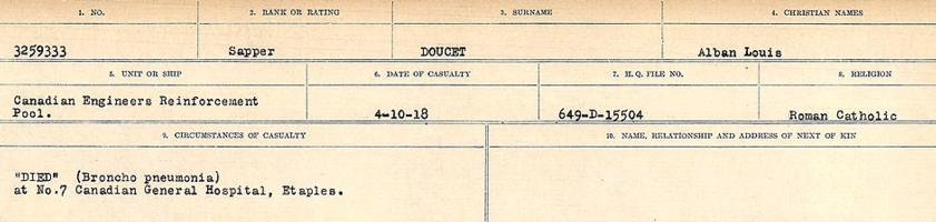 Circumstances of death registers– Source: Library and Archives Canada. CIRCUMSTANCES OF DEATH REGISTERS, FIRST WORLD WAR. Surnames: Don to Drzewiecki. Microform Sequence 29; Volume Number 31829_B016738. Reference RG150, 1992-93/314, 173. Page 335 of 1076.