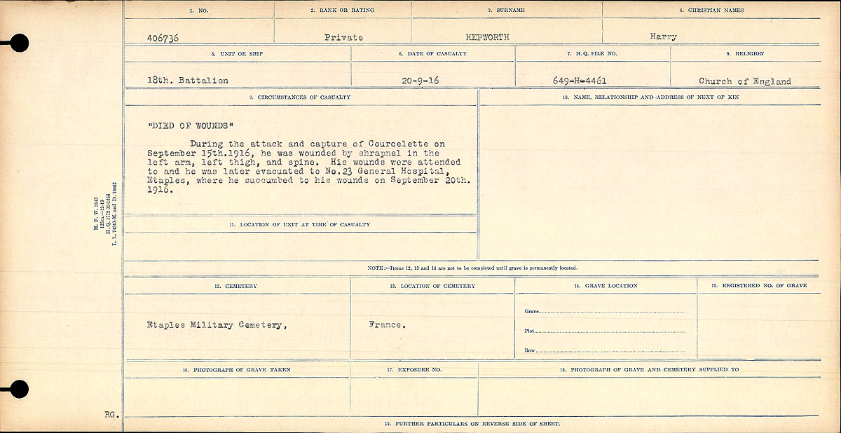 "Circumstances of Death Registers– ""Died of Wounds"" 