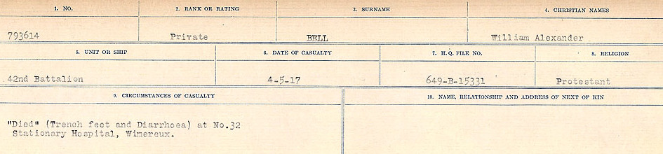 Circumstances of Death– Source: Library and Archives Canada.  CIRCUMSTANCES OF DEATH REGISTERS FIRST WORLD WAR Surnames:  Bell to Bernaquez.  Mircoform Sequence 8; Volume Number 31829_B016718; Reference RG150, 1992-93/314, 152 Page 221 of 670.