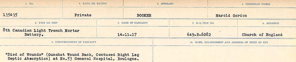 Death Registry– Source:  Library and Archives Canada.  CIRCUMSTANCES OF DEATH REGISTERS FIRST WORLD WAR Surnames: Blampie to Booth; Mircoform Sequence 11; Volume Number 131829_B016720; Reference RG150, 1992-93/314, 155 Page 671 of 762