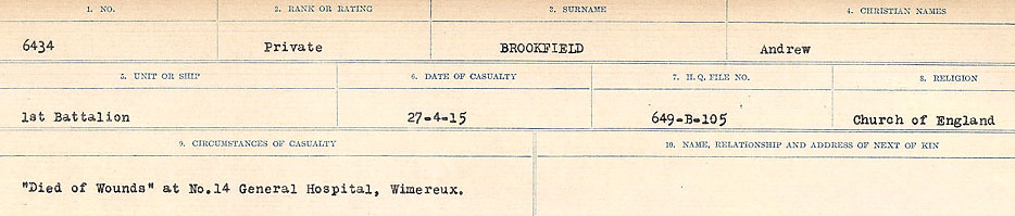 Circumstances of Death Registers– Source: Library and Archives Canada.  CIRCUMSTANCES OF DEATH REGISTERS FIRST WORLD WAR Surnames: Broad to Broyak. Mircoform Sequence 14; Volume Number 31829_B016723; Reference RG150, 1992-93/314, 158 Page 187 of 1128