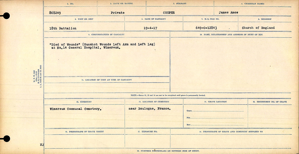"Circumstances of Death Registers– ""Died of Wounds"" (Gunshot Wounds Left Arm and Left Leg) at No. 14 General Hospital, Wimereux."