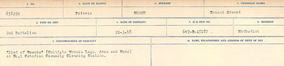Circumstances of Death Registers– Source: Library and Archives Canada.  CIRCUMSTANCES OF DEATH REGISTERS FIRST WORLD WAR Surnames: Broad to Broyak. Mircoform Sequence 14; Volume Number 31829_B016723; Reference RG150, 1992-93/314, 158 Page 521 of 1128