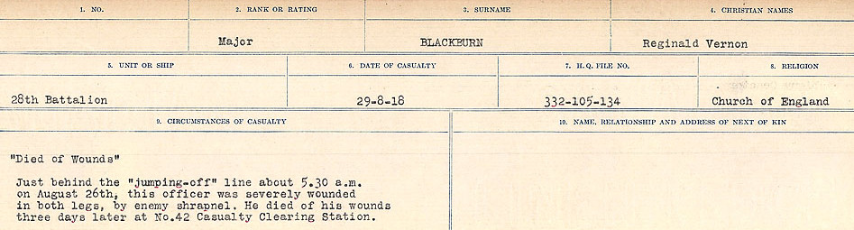 Death Registry– Source: Library and Archives Canada.  CIRCUMSTANCES OF DEATH REGISTERS FIRST WORLD WAR Surnames: Birch to Blakstad. Mircoform Sequence 10; Volume Number 31829_B034746; Reference RG150, 1992-93/314, 154 Page 463 of 734