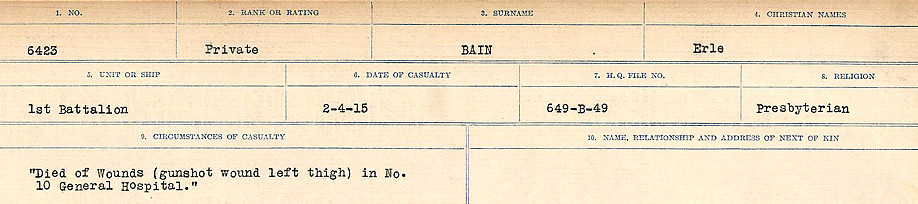 Circumstances of Death Registers– Source: Library and Archives Canada.  CIRCUMSTANCES OF DEATH REGISTERS, FIRST WORLD WAR Surnames:  Babb to Barjarow. Microform Sequence 5; Volume Number 31829_B016715. Reference RG150, 1992-93/314, 149.  Page 271 of 1072.