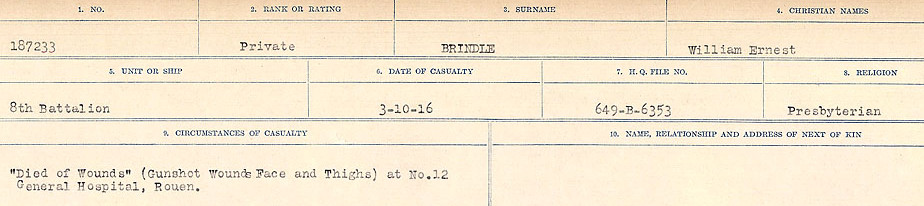 Circumstances of Death Registers– Source: Library and Archives Canada.  CIRCUMSTANCES OF DEATH REGISTERS FIRST WORLD WAR Surnames: Brabant to Britton. Mircoform Sequence 13; Volume Number 131829_B016722; Reference RG150, 1992-93/314, 157 Page 781 of 906
