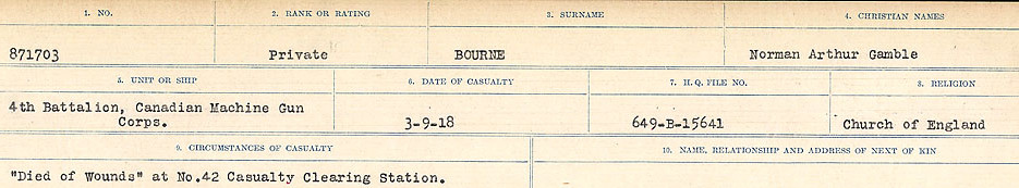 Circumstances of Death Registers– Source: Library and Archives Canada.  CIRCUMSTANCES OF DEATH REGISTERS FIRST WORLD WAR Surnames: Border to Boys. Mircoform Sequence 12; Volume Number 131829_B016721; Reference RG150, 1992-93/314, 156 Page 357 of 934
