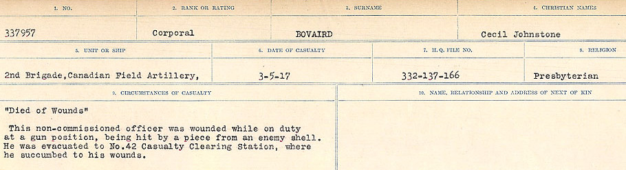 Circumstance of death– Source: Library and Archives Canada.  CIRCUMSTANCES OF DEATH REGISTERS FIRST WORLD WAR Surnames: Border to Boys. Mircoform Sequence 12; Volume Number 131829_B016721; Reference RG150, 1992-93/314, 156 Page 445 of 934