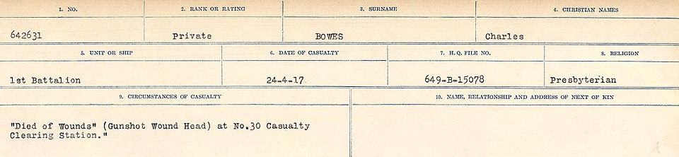 Circumstances of Death Registers– Source: Library and Archives Canada.  CIRCUMSTANCES OF DEATH REGISTERS FIRST WORLD WAR Surnames: Border to Boys. Mircoform Sequence 12; Volume Number 131829_B016721; Reference RG150, 1992-93/314, 156 Page 583 of 934