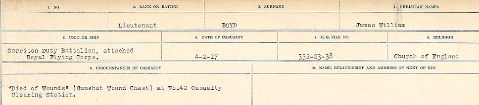 Circumstances of Death Registers– Source: Library and Archives Canada.  CIRCUMSTANCES OF DEATH REGISTERS FIRST WORLD WAR Surnames: Border to Boys. Mircoform Sequence 12; Volume Number 131829_B016721; Reference RG150, 1992-93/314, 156 Page 797 of 934.