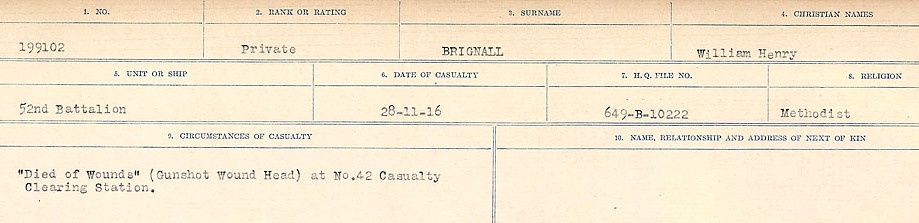 Circumstances of Death Registers– Source: Library and Archives Canada.  CIRCUMSTANCES OF DEATH REGISTERS FIRST WORLD WAR Surnames: Brabant to Britton. Mircoform Sequence 13; Volume Number 131829_B016722; Reference RG150, 1992-93/314, 157 Page 759 of 906