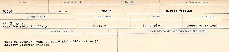 Circumstances of Death Registers– Source: Library and Archives Canada.  CIRCUMSTANCES OF DEATH REGISTERS FIRST WORLD WAR Surnames: Broad to Broyak. Mircoform Sequence 14; Volume Number 31829_B016723; Reference RG150, 1992-93/314, 158 Page 165 of 1128