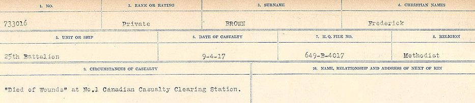 Record of Service– Source: Library and Archives Canada.  CIRCUMSTANCES OF DEATH REGISTERS FIRST WORLD WAR Surnames: Broad to Broyak. Mircoform Sequence 14; Volume Number 31829_B016723; Reference RG150, 1992-93/314, 158 Page 561 of 1128