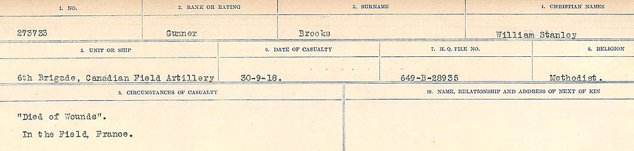 Circumstances of Death Registers– Source: Library and Archives Canada.  CIRCUMSTANCES OF DEATH REGISTERS FIRST WORLD WAR Surnames: Broad to Broyak. Mircoform Sequence 14; Volume Number 31829_B016723; Reference RG150, 1992-93/314, 158 Page 275 of 1128