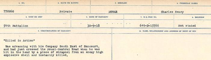 Circumstances of death registers– Source: Library and Archives Canada. CIRCUMSTANCES OF DEATH REGISTERS, FIRST WORLD WAR. Surnames: Deuel to Domoney. Microform Sequence 28; Volume Number 31829_B016737. Reference RG150, 1992-93/314, 172. Page 115 of 1084.