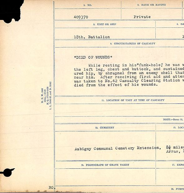 """Circumstances of death registers– """"DIED OF WOUNDS"""" While resting in his """"funk-hole"""", he was wounded in the left leg, chest and buttock, and sustained a fractured hip, by shrapnel from an enemy shell that exploded near him. After receiving first aid and attention he was taken to No. 42 Casualty Clearing Station where he died from the effect of his wounds.  Contributed by E.Edwards www.18thbattalioncef.wordpress.com"""