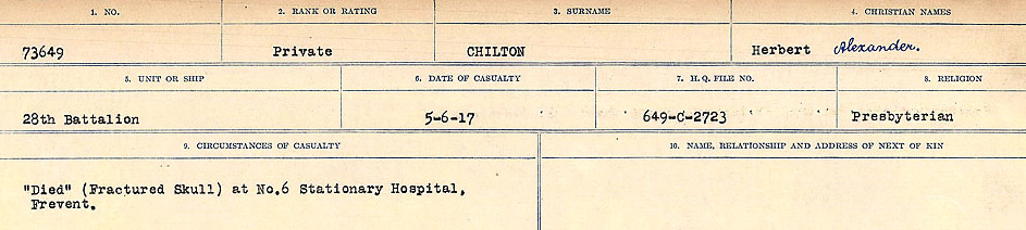 Circumstances of Death Registers– Source: Library and Archives Canada.  CIRCUMSTANCES OF DEATH REGISTERS, FIRST WORLD WAR Surnames:  CHILD TO CLAYTON.  Microform Sequence 20; Volume Number 31829_B016729. Reference RG150, 1992-93/314, 164.  Page 27 of 1068.