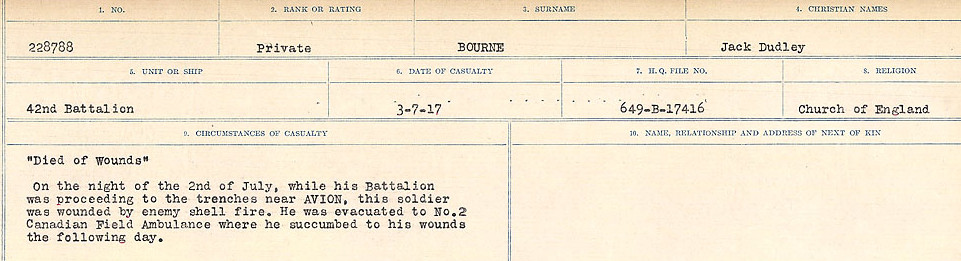 Circumstances of Death Registers– Source: Library and Archives Canada.  CIRCUMSTANCES OF DEATH REGISTERS FIRST WORLD WAR Surnames: Border to Boys. Mircoform Sequence 12; Volume Number 131829_B016721; Reference RG150, 1992-93/314, 156 Page 353 of 934
