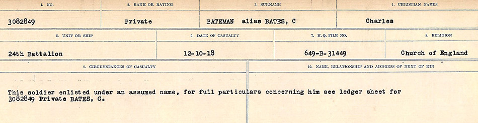 Circumstances of Death Registers– Source: Library and Archives Canada.  CIRCUMSTANCES OF DEATH REGISTERS, FIRST WORLD WAR Surnames:  Bark to Bazinet. Mircoform Sequence 6; Volume Number 31829_B016716. Reference RG150, 1992-93/314, 150.  Page 779 of 1058.