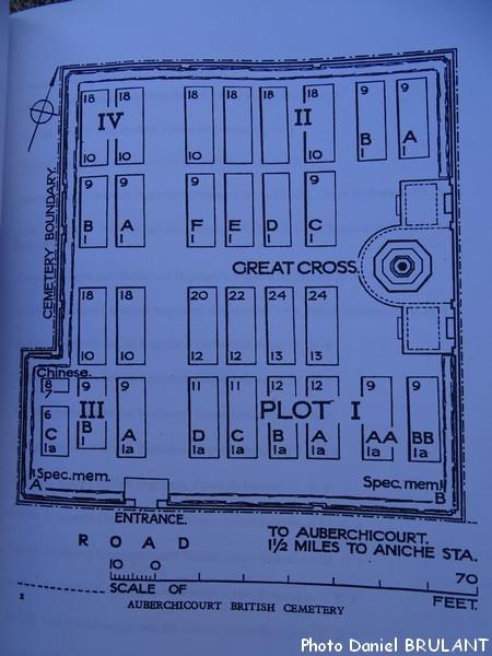 Plan du Cimetière d'AUBERCHICOURT.