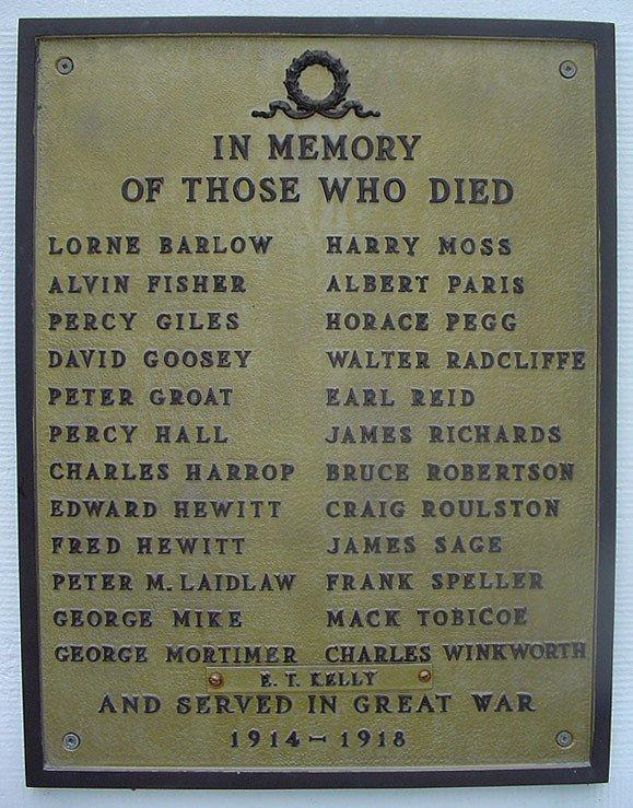 Hagersville Ontario War Memorial (Names)