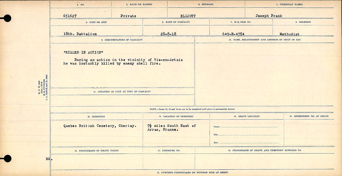 Circumstances of Death Registers– Circumstances of Death Card