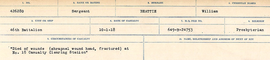Circumstances of Death– Source: Library and Archives Canada.  CIRCUMSTANCES OF DEATH REGISTERS FIRST WORLD WAR Surnames:  Bea to Belisle. Mircoform Sequence 7; Volume Number 31829_B016717. Reference RG150, 1992-93/314, 151.  Page 235 of 724.