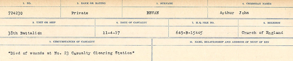 Circumstances of Death Registers– Source: Library and Archives Canada.  CIRCUMSTANCES OF DEATH REGISTERS FIRST WORLD WAR Surnames: Bernard to Binyon. Mircoform Sequence 9; Volume Number 31829_B016719; Reference RG150, 1992-93/314, 153 Page 315 of 652